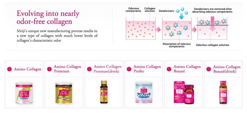 #7.1) Meiji Amino Collagen Premium 3