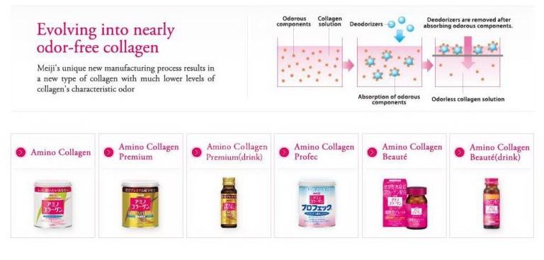 #7.1) Meiji Amino Collagen Premium 3